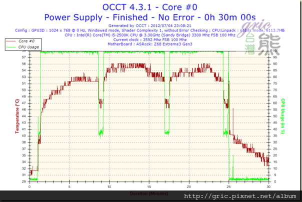 S52-Temperature-Core #0