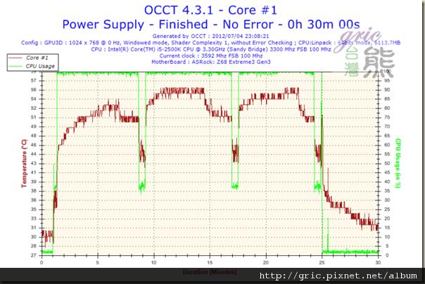 S53-Temperature-Core #1