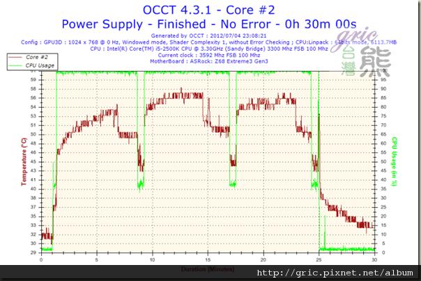 S54-Temperature-Core #2