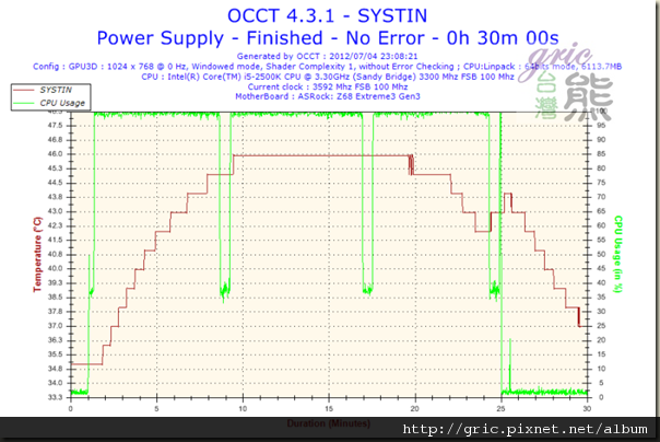 S57-Temperature-SYSTIN