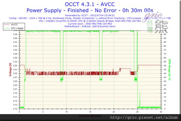 S59-Voltage-AVCC