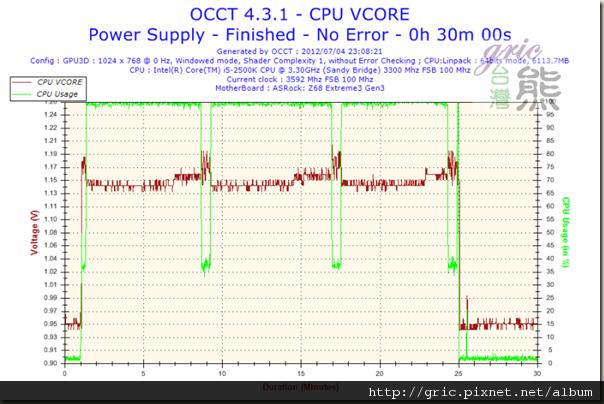 S60-Voltage-CPU VCORE