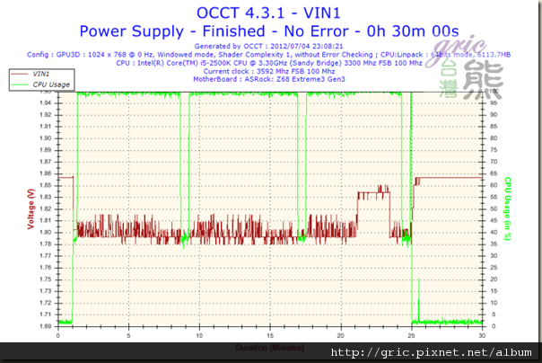 S62-Voltage-VIN1