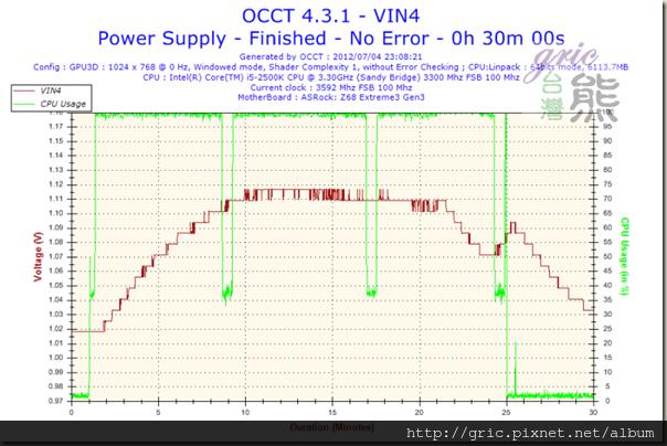 S63-Voltage-VIN4