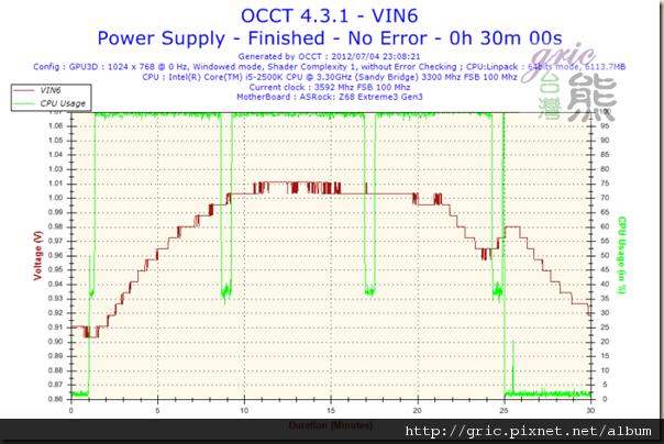 S65-Voltage-VIN6