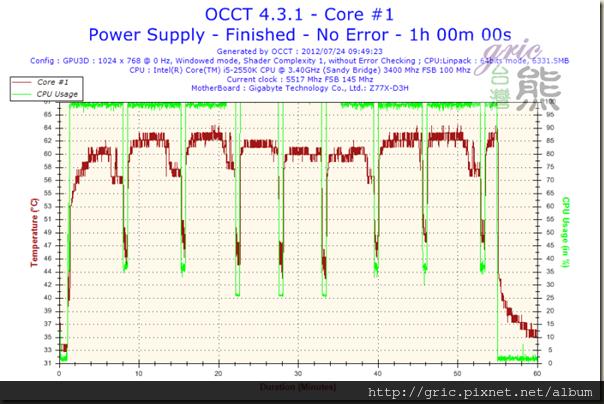 I55Temperature-Core #1