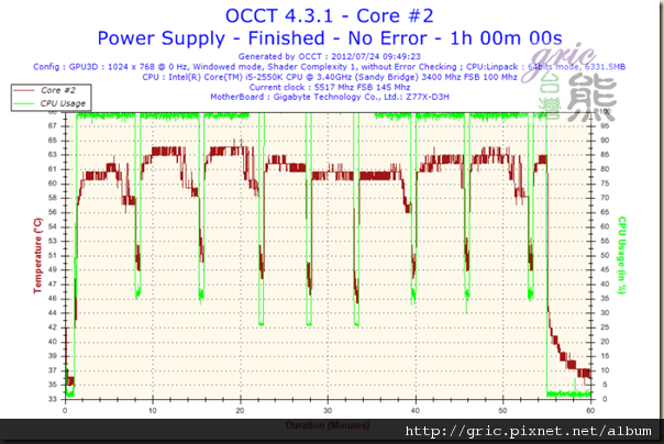 I56Temperature-Core #2