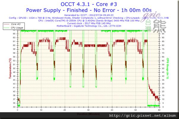 I57Temperature-Core #3
