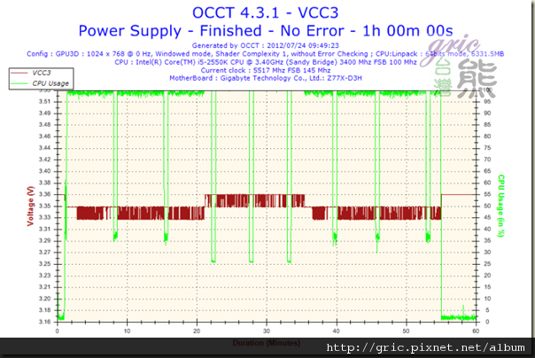 I65Voltage-VCC3