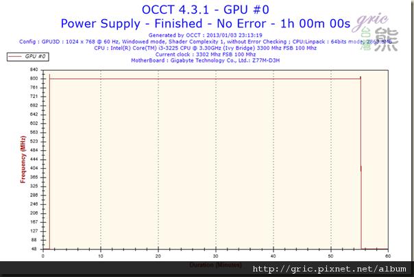 T64-Frequency-GPU #0