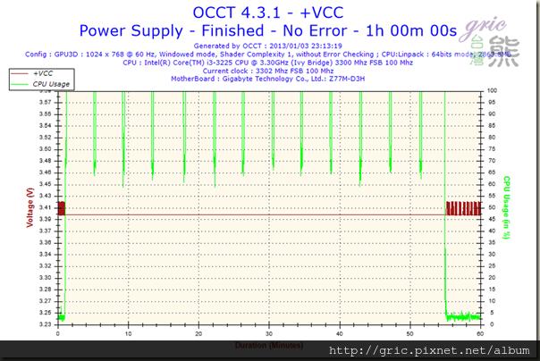 T70-Voltage- VCC