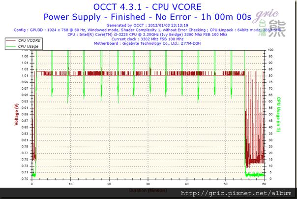 T71-Voltage-CPU VCORE