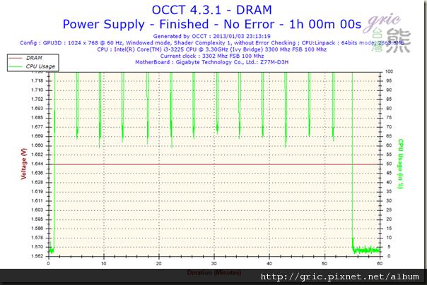 T73-Voltage-DRAM