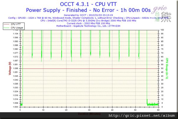 T72-Voltage-CPU VTT