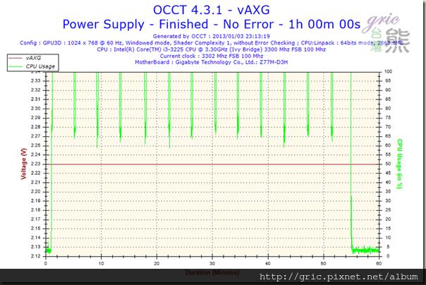 T74-Voltage-vAXG