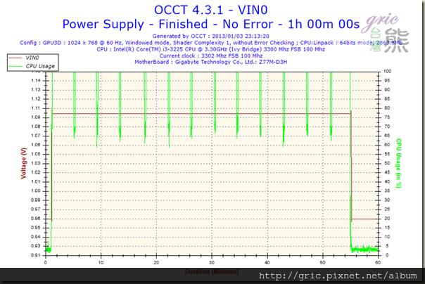 T77-Voltage-VIN0