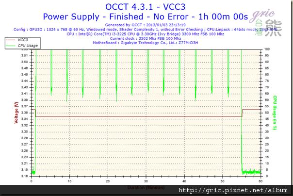 T76-Voltage-VCC3
