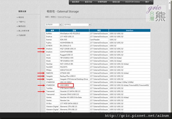 A48 EXT-HDD LIST
