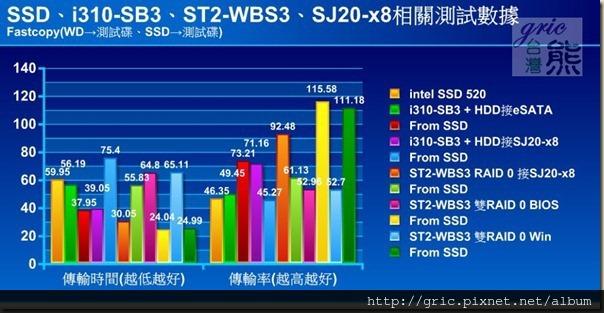 S95 Fastcopy