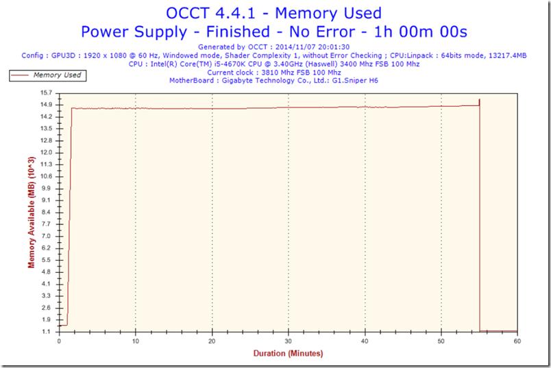 T45-Memory Usage-Memory Used