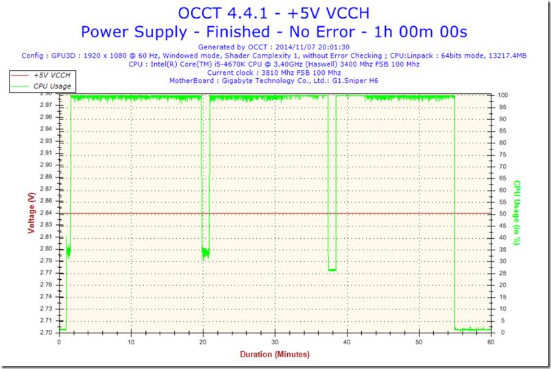 T51-Voltage- 5V VCCH