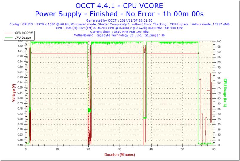 T53-Voltage-CPU VCORE