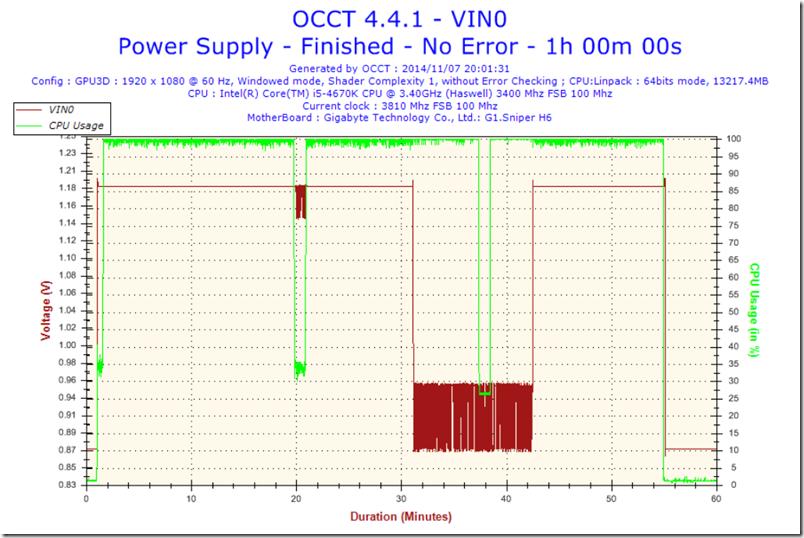 T56-Voltage-VIN0