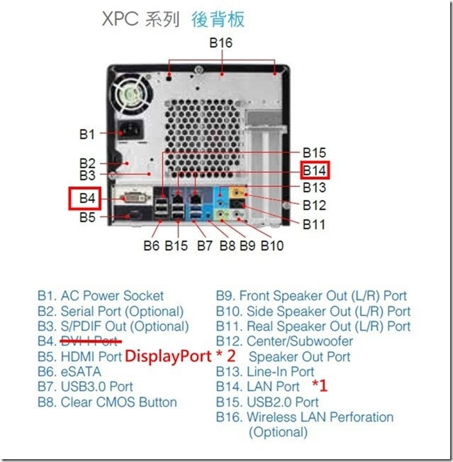 S11 XPC