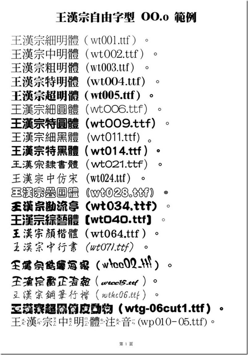 2015-06-23_165512王漢宗字體1
