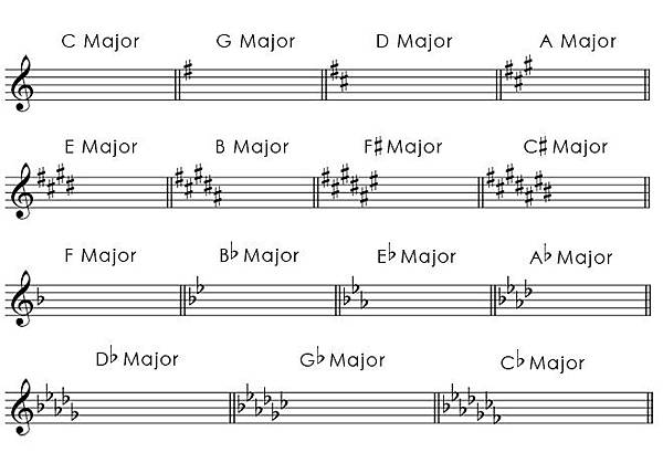 major_key_01.jpg