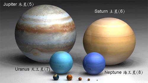 太陽系比例2.jpg