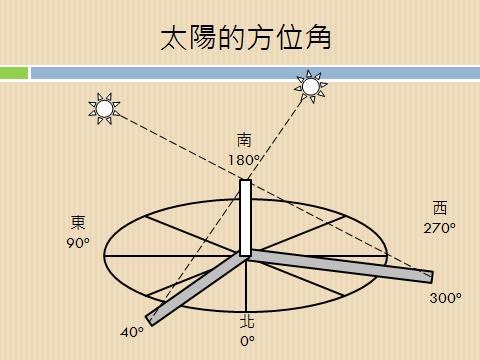 太陽6.png