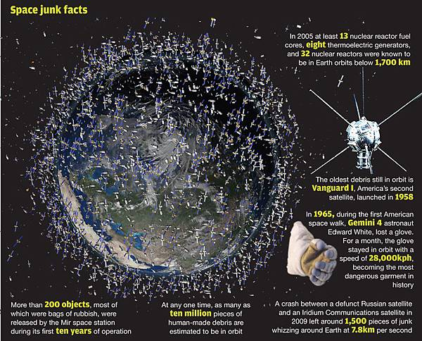Space-junk-facts.jpg