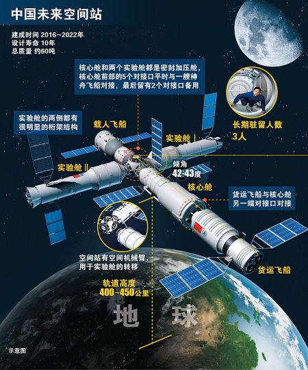 中國空間站.jpg