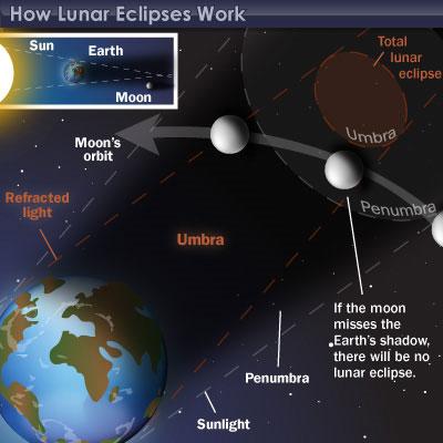 lunar-eclipse_2011.jpg