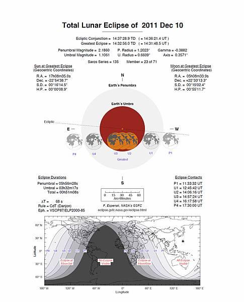 lunareclipse101211.jpg