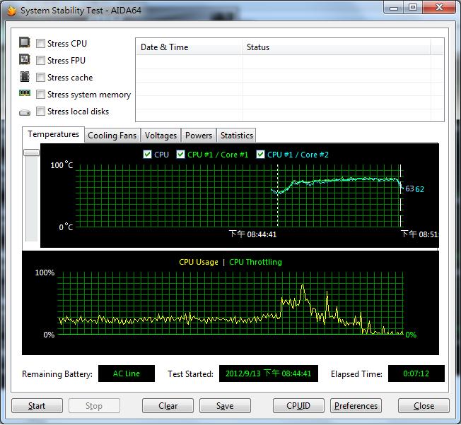 CPU77度