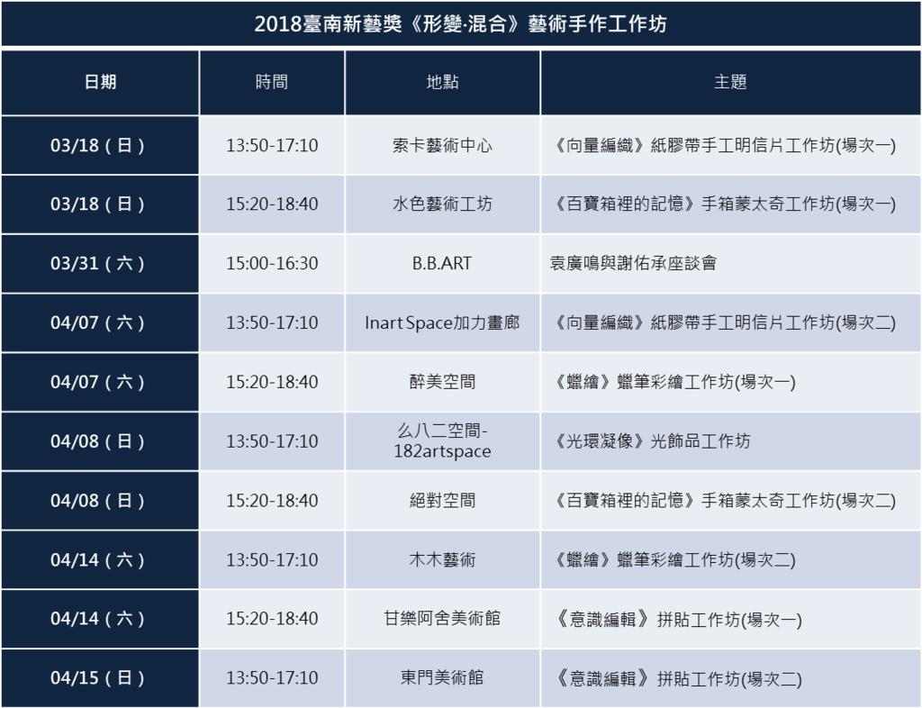 2018臺南新藝獎_藝術手作工作坊
