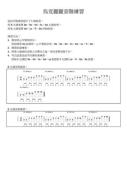 烏克麗麗音階練習.jpg