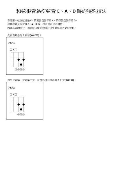 和弦根音為空弦音E、A、D時的特殊按法 - 01.jpg