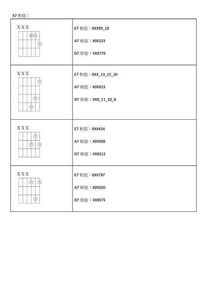 和弦根音為空弦音E、A、D時的特殊按法 - 06.jpg
