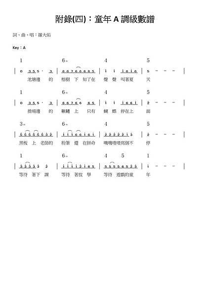 烏克麗麗彈奏吉他譜或級數譜 - 12.jpg