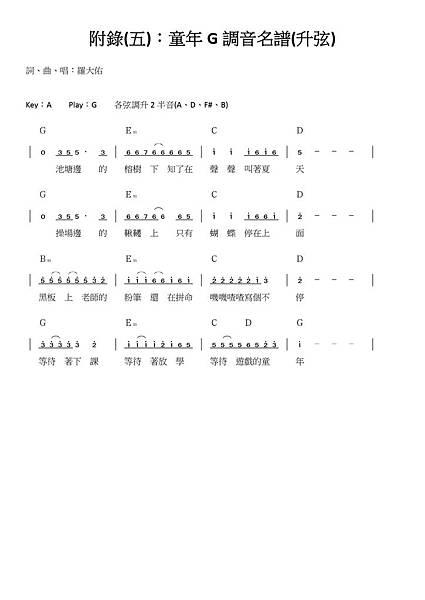 烏克麗麗彈奏吉他譜或級數譜 - 13.jpg