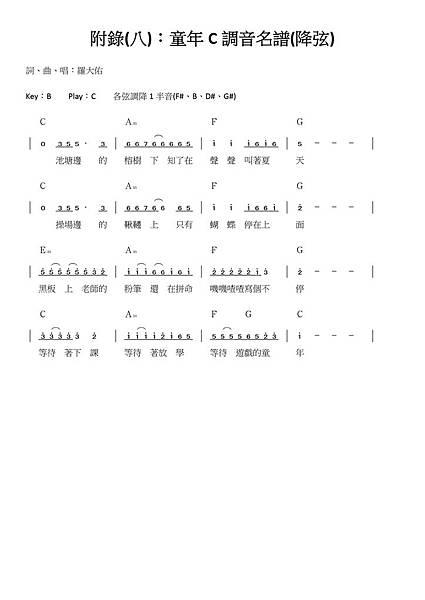 烏克麗麗彈奏吉他譜或級數譜 - 16.jpg