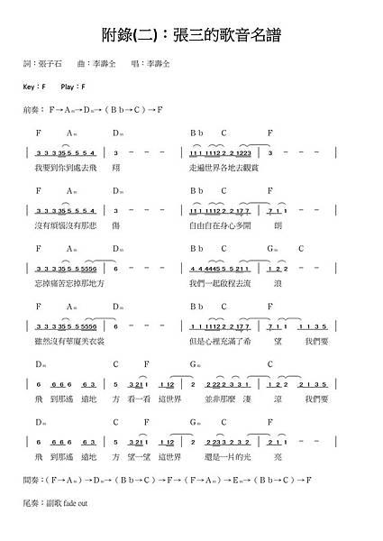 烏克麗麗彈奏吉他譜或級數譜 - 10.jpg
