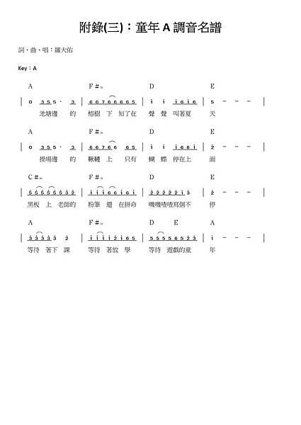 烏克麗麗彈奏吉他譜或級數譜 - 11.jpg