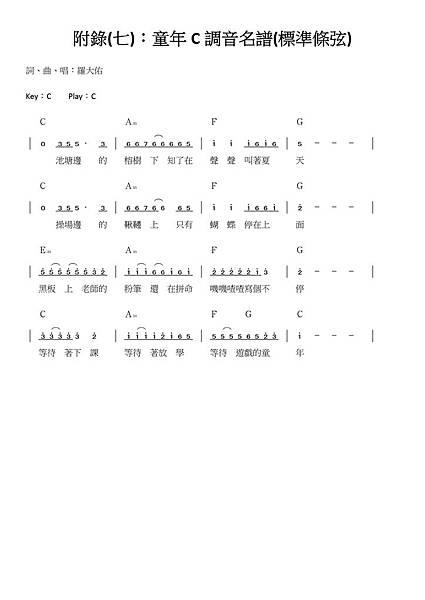 烏克麗麗彈奏吉他譜或級數譜 - 15.jpg