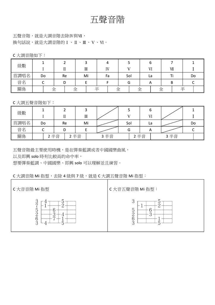 五聲音階 - 01.jpg