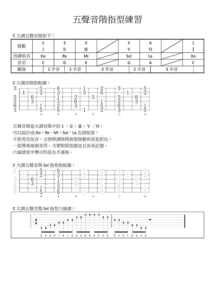 五聲音階指型練習 - 01.jpg