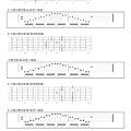 五聲音階指型練習 - 02.jpg